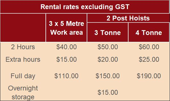 Workshop HIre rates